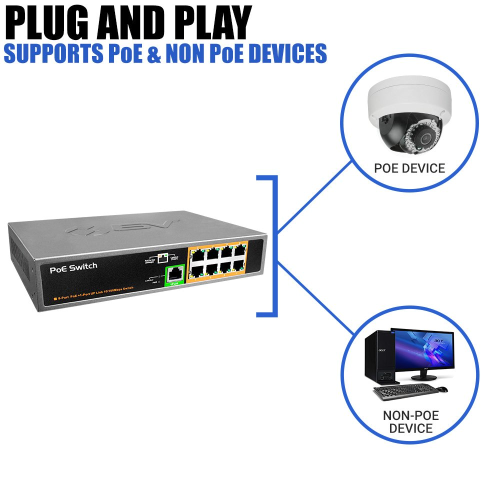 Bv Tech 9 Port Poe Switch 8 Ports 1 Uplink Ethernet Wiring Transformer Further Camera Diagram Also 120w 8023af At Computers Accessories