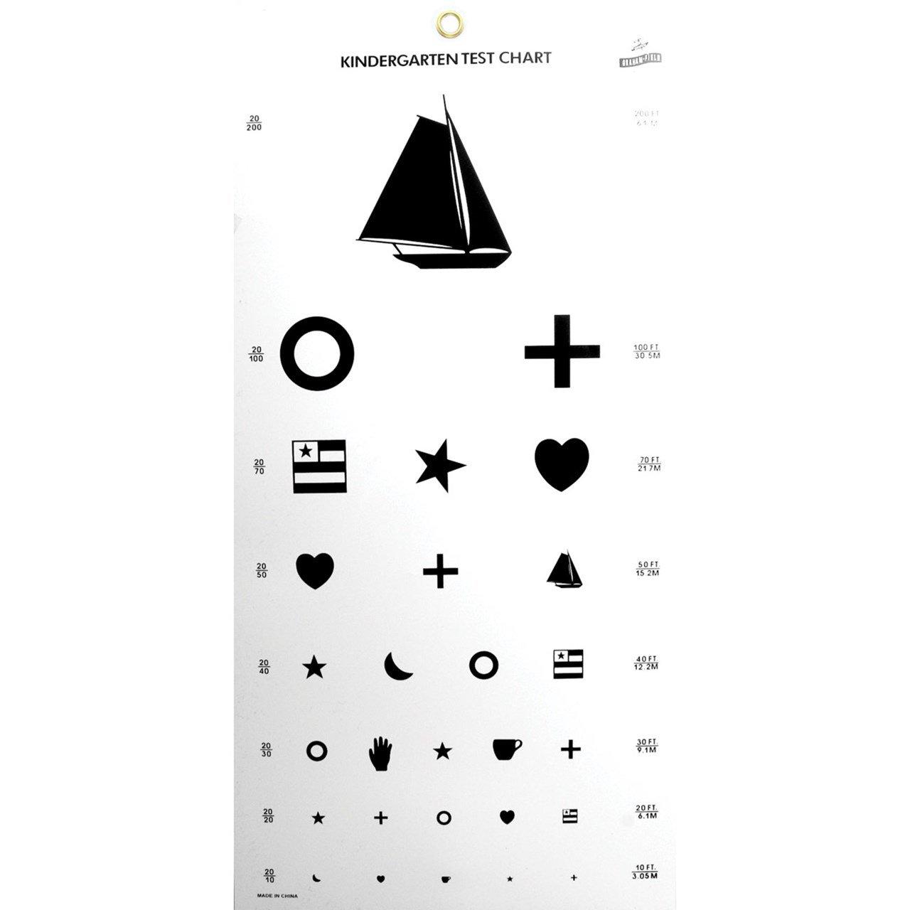 Kindergarten Eye Chart