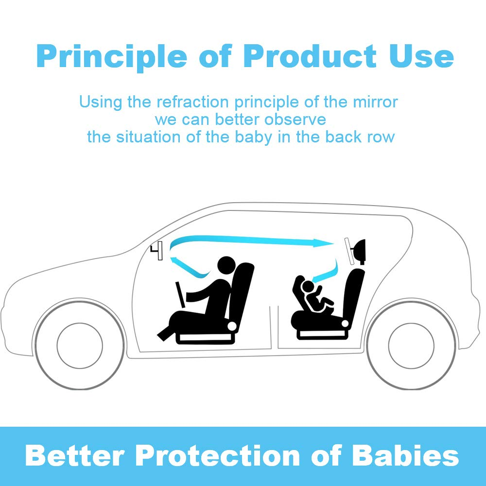 QUEES Baby Car Mirror Shatterproof Wide Clear View Baby Mirror for Back Seat Carseat Mirrors Rear Facing for Infant Safety