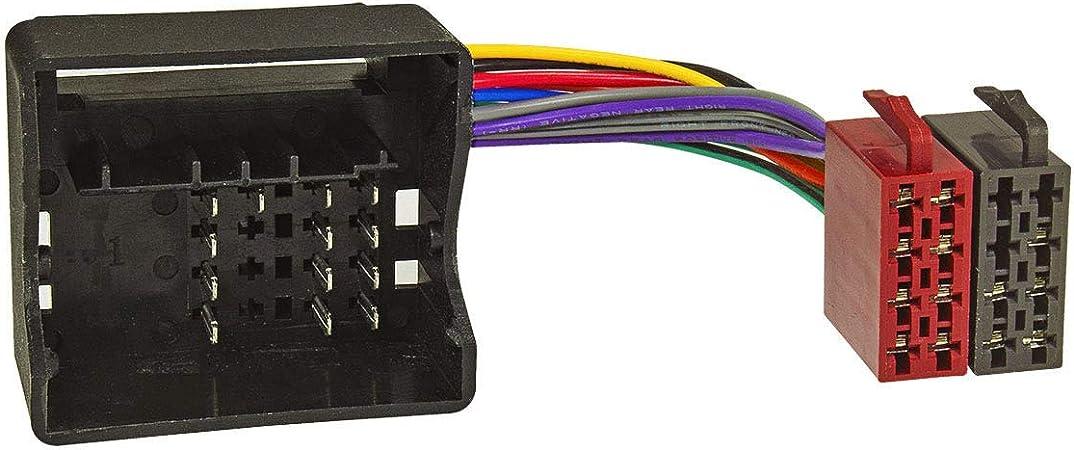 Tomzz Audio 2415 034 Radioblende Set Kompatibel Mit Elektronik