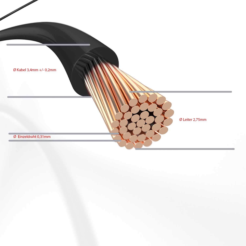 Set Farbe rot//schwarz KFZ-Kabel-Litze 2,50 mm/² B DCSk Fahrzeugleitung FLRY 5m Ring