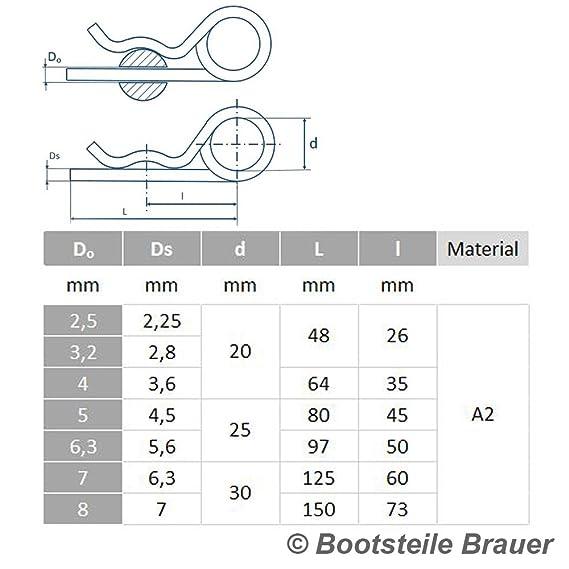 2 Stück Federstecker doppelt D= 2,5 x 48 mm Edelstahl A2 nach DIN 11024 Splint