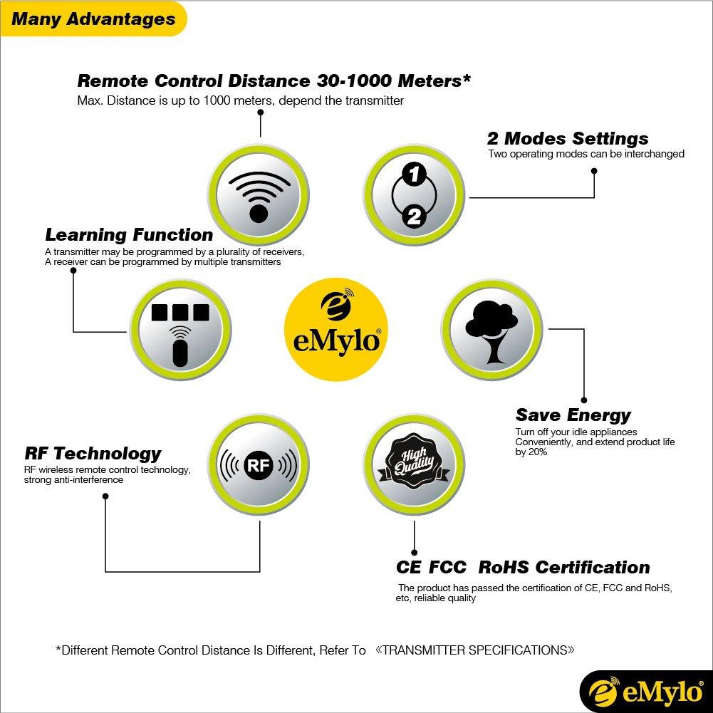 Schema Elettrico Emylo : Amazon emylo dc v channels rf wireless remote control
