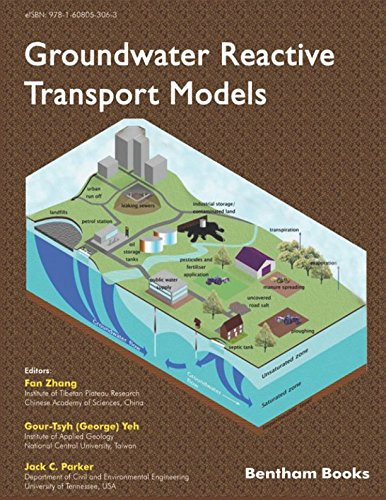 Groundwater Reactive Transport Models