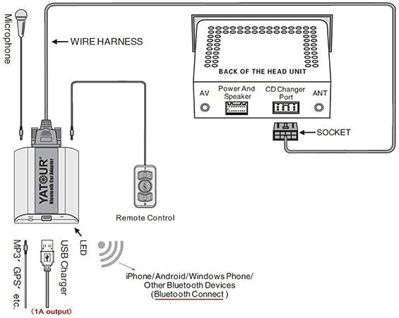 yatour car ytbta bek bluetooth handsfree car kit music streaming adapter  for porsche becker cdr 220 cdr 22 cdr210  amazon.de