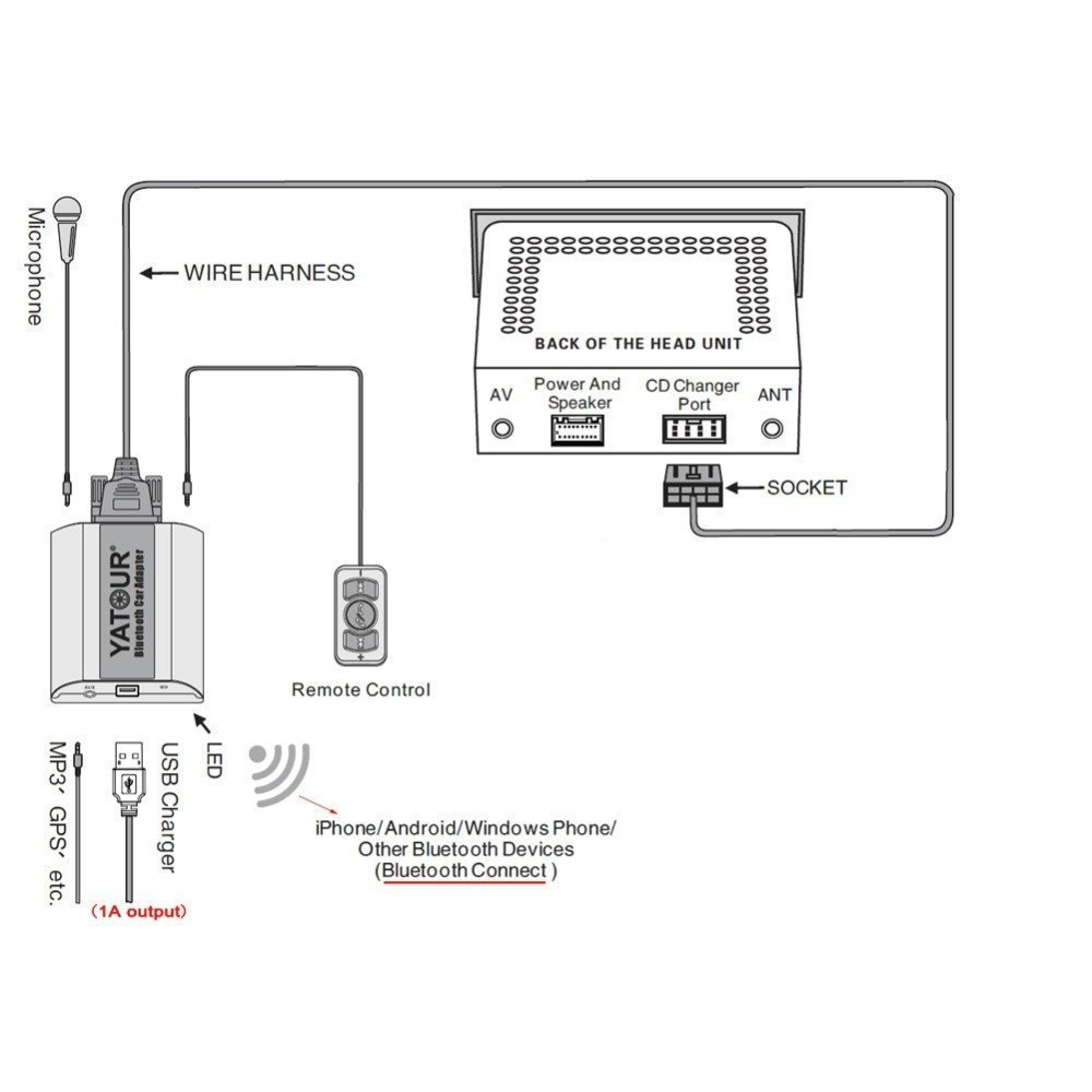 Yatour Ytbta Bek Bluetooth Hands Free Car Kit Music Porsche Cdr 220 Wiring Electronics