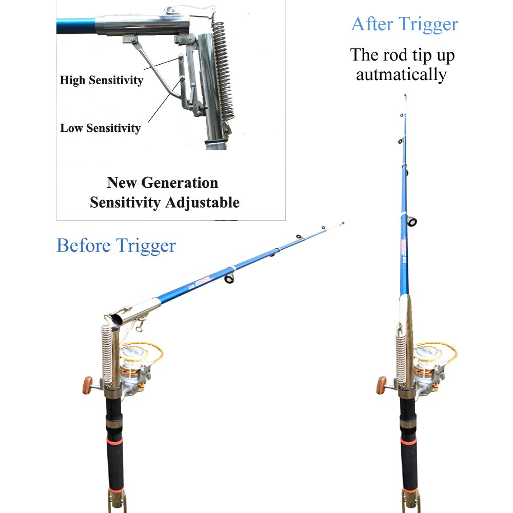 Smart Kingfisher 2.7m Automatic Fishing Rod Bait Biting Will Trigger and Tip-up The Rod to Hook The Fish Automaticaly. Powerful Spring