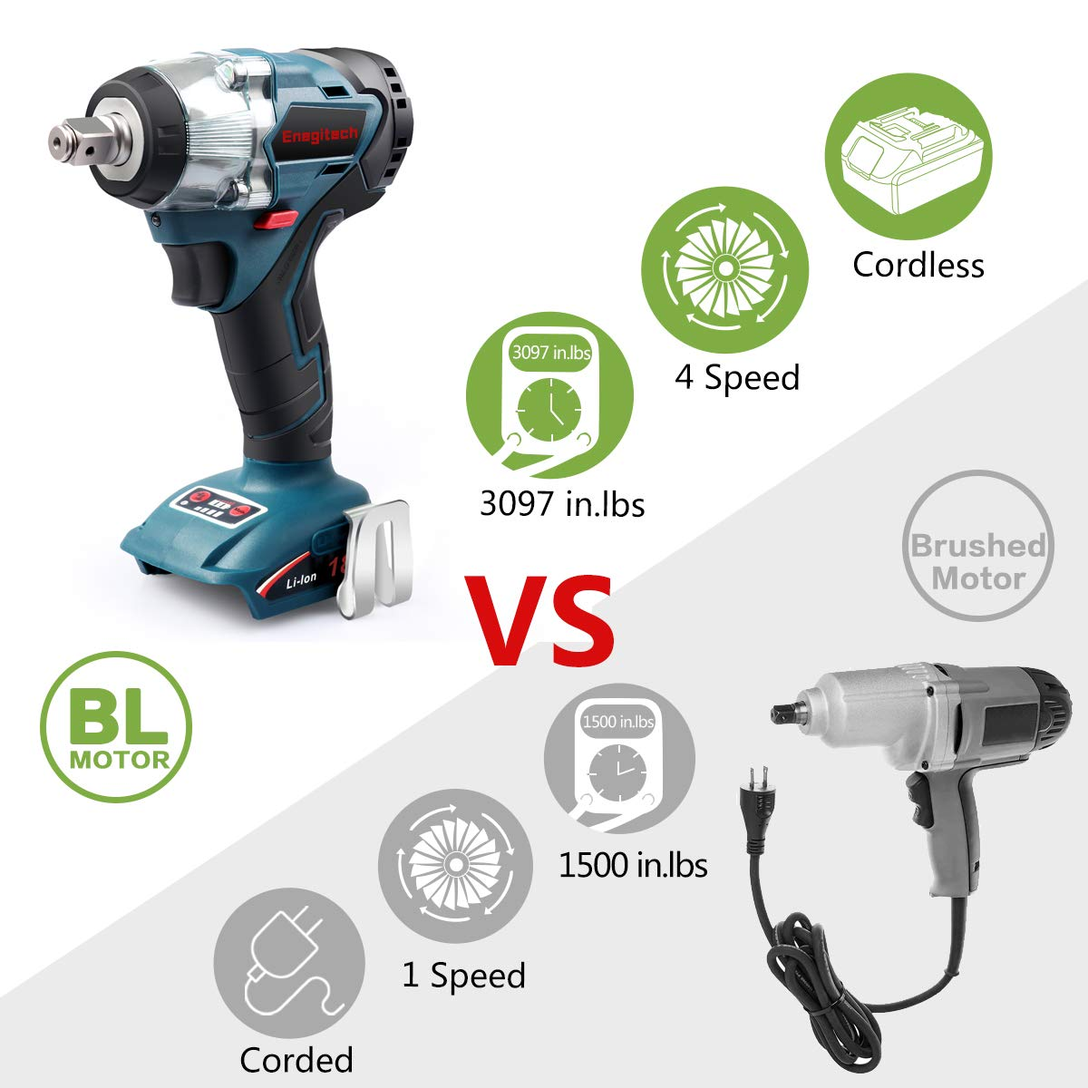 Enegitech 18V Cordless Impact Wrench Brushless, 4 Rev 1/2'' Automatic Power Tool for Car Tyre, Compatible with Makita 18 volt Lithium-Ion Battery(Tool Only) by Enegitech (Image #4)