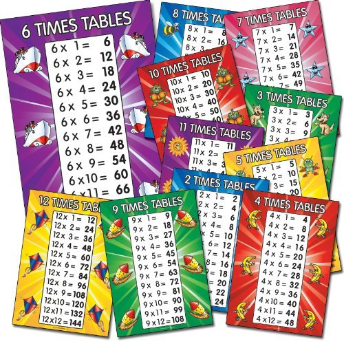 MATHS5 A4 Times Table Card Posters 2-12 (Pack of 11) OfficeMarket