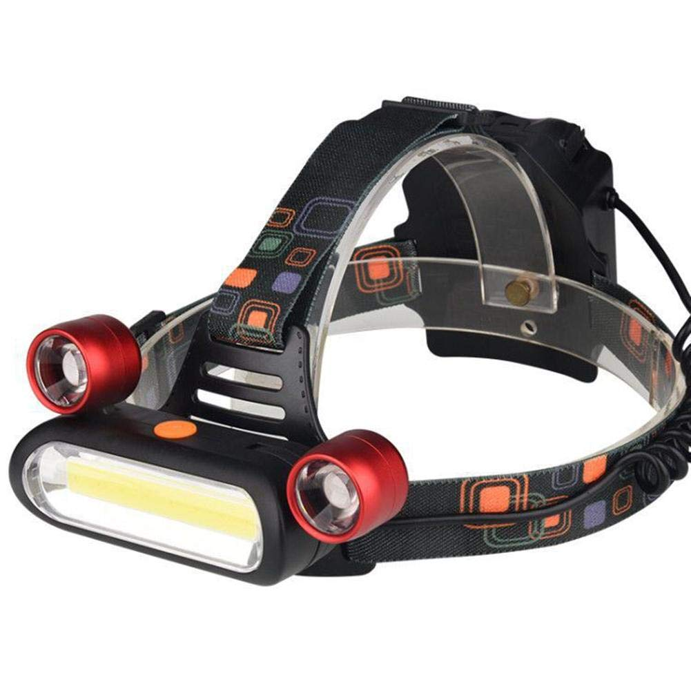 Thiningstars Multifunction 2 with Strong Light Charging Headlights - New CBB+ Reiters led Lights