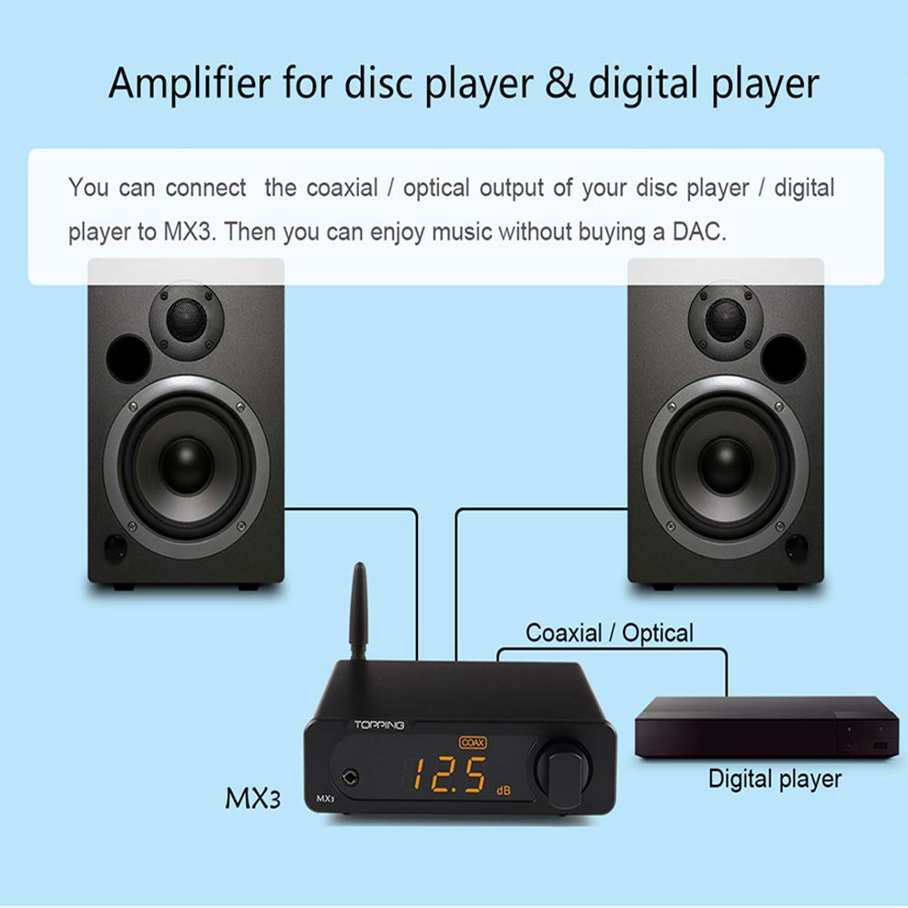 Topping MX3 Built-in Bluetooth Receiver DAC Headphome Amp Digital Amplifier (Black) by Topping (Image #6)