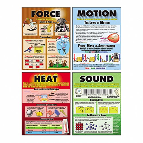 McDonald Publishing Force, Motion, Sound & Heat Teaching Poster Set