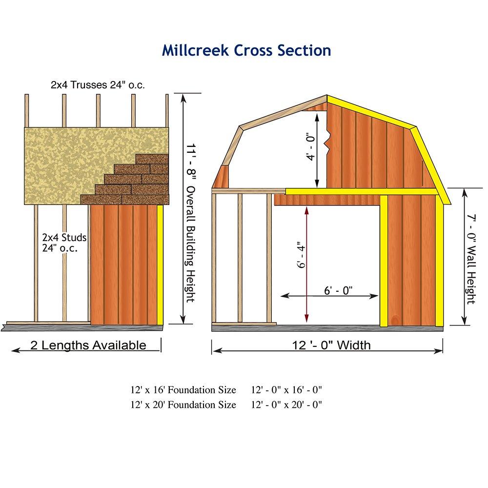 Amazon.com  Best Barns Millcreek 12u0027 X 16u0027 Wood Shed Kit  Garden u0026 Outdoor  sc 1 st  Amazon.com & Amazon.com : Best Barns Millcreek 12u0027 X 16u0027 Wood Shed Kit : Garden ...
