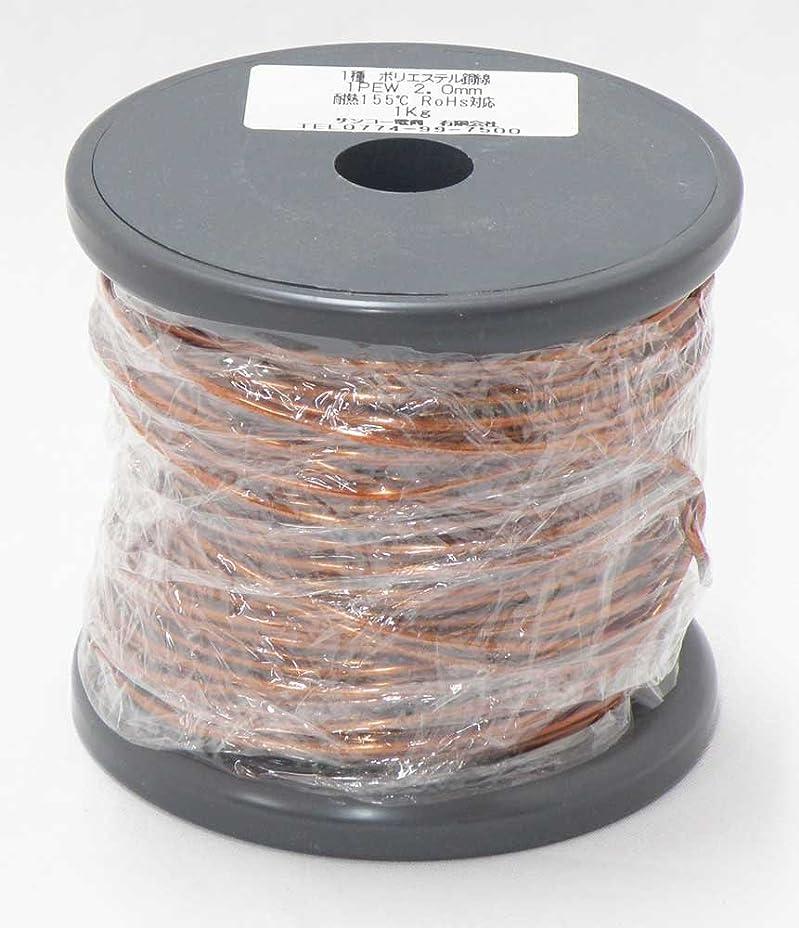 みなさん香りミサイルPOKAH DC電源 ワニ口クリップケーブル 外径5.5mm 内径2.1mm メス