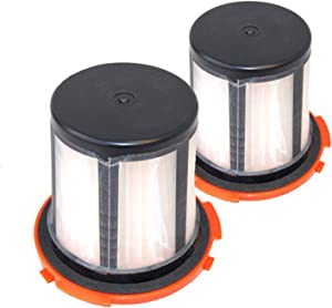 HQRP 2-Pack Washable & Reusable H12 Dust Cup Filter Compatible with Eureka DCF-24 DCF24 68950 fits 955 955A Series Complete Clean Canister Vacuums Plus Coaster