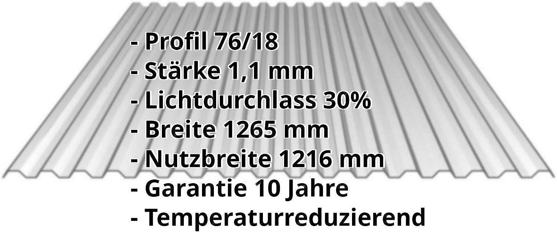 Profil 76//18 Material Polycarbonat Breite 1265 mm Temperaturreduzierend St/ärke 1,1 mm Lichtplatte Spundwandplatte Farbe Silber-Metallic