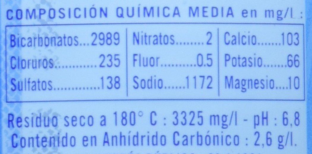 Vichy Celestins - Agua Mineral Natural, 1,25L: Amazon.es: Alimentación y bebidas