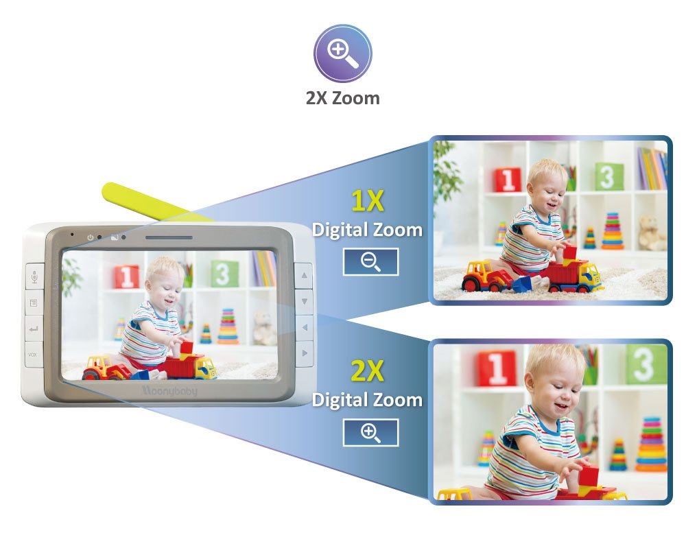 Baby Monitor Camera, Wide View, Split Screen, 5 Inches Large Screen by Moonybaby, Night Vision, Digital Camera, Room Temperature, Long Range, 2 Way Talk Back, Lullabies and High Capacity Battery by moonybaby