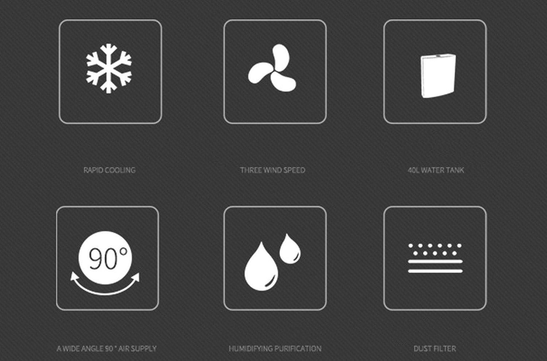 Ventilador, Ventilador de Aire Acondicionado, refrigerador, Aire Acondicionado: Amazon.es: Hogar