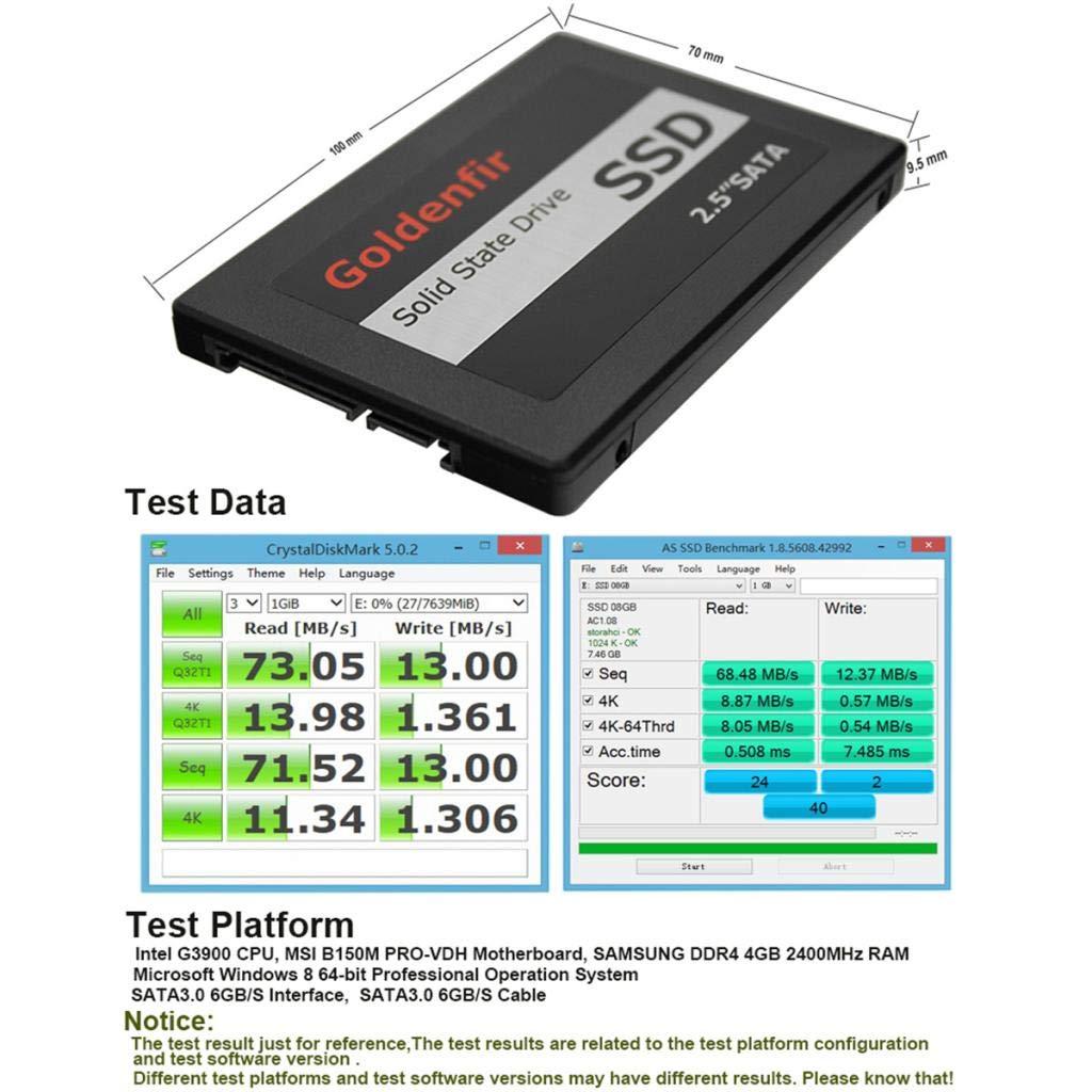 Almencla SSD 480GB Unidad de Estado Sólido Interna Unidad de Disco ...