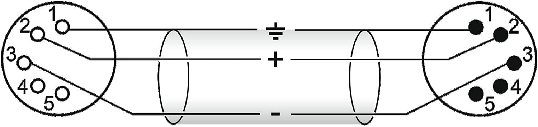 Omnitronic XLR Kabel 5pol schwarz 0,5m