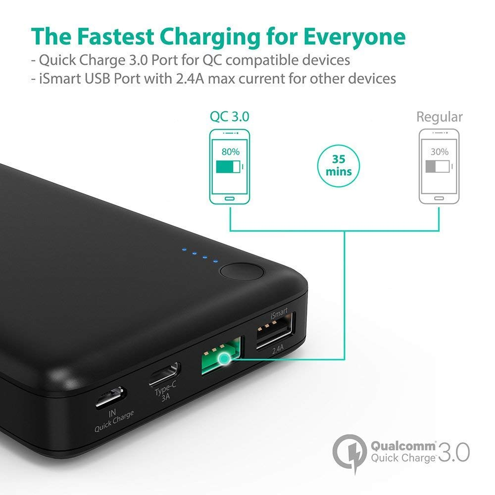 Amazon.com: 20100mAh Portable Charger RAVPower Type-C/USB-C ...