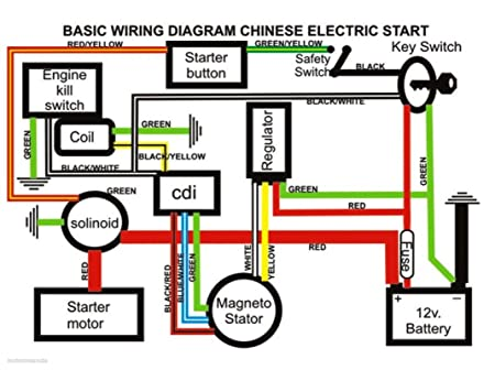 50cc Chinese Atv Wiring Diagram | Wiring Schematic Diagram on