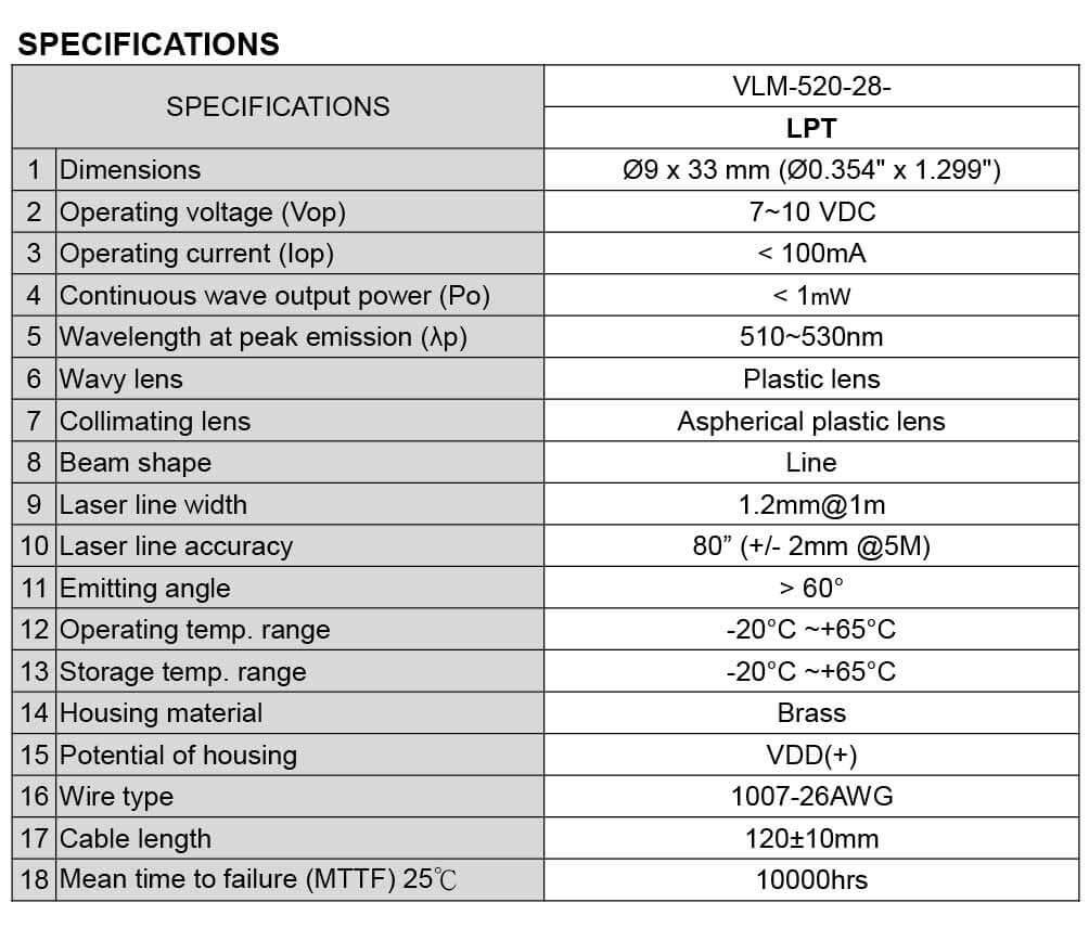 Quarton Laser Module VLM-520-28 LPT Green Laser Line Generator (ECONOMICAL LINE Laser)