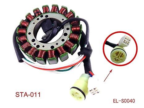 Amazoncom Magneto Stator Generator For Yamaha Warrior 350 Raptor