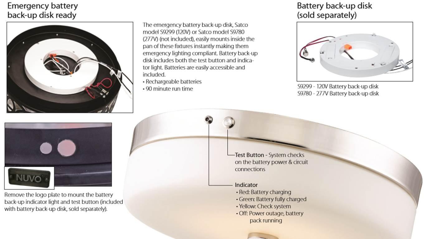 Satco 62 981 Led Flush Mount Utility Fixtures 20w 3000k 90cri Mounting System For Emergency On Lighting Wiring Diagram 120 277v Module Cct 1660 Lumens 90 Cri 40 000 Life Hours