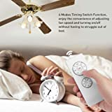 QIACHIP Universal Ceiling Fan and Light Remote