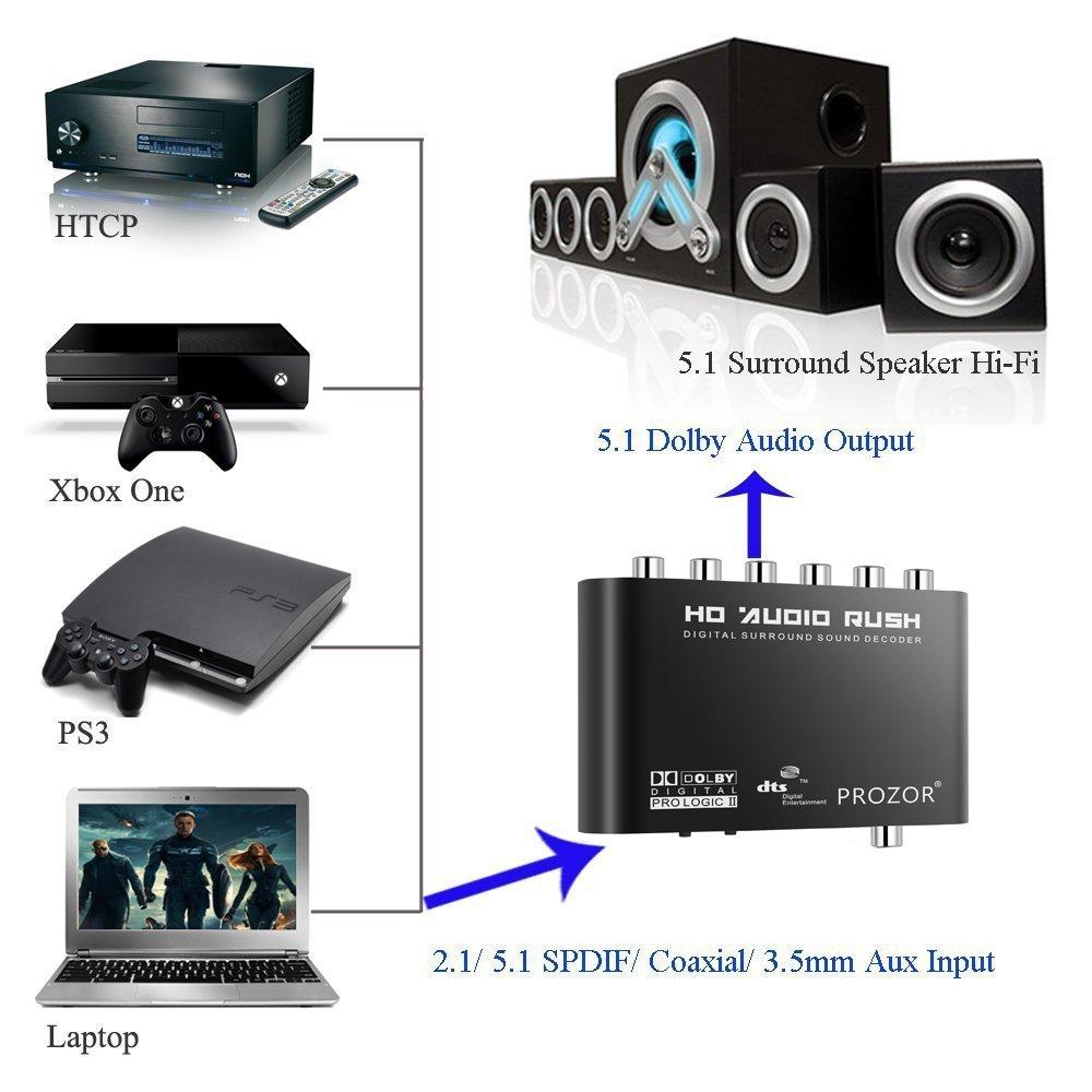 Digital a Analógico 5.1 Audio Gear Adaptador Decodificador de Sonido SPDIF RCA Dolby AC3/DTS Entrada Coaxial Óptica: Amazon.es: Electrónica