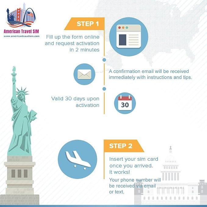 Tarjeta SIM Prepago - EE. UU. Y México, Datos de Internet ilimitados, Llamadas ilimitadas y texto