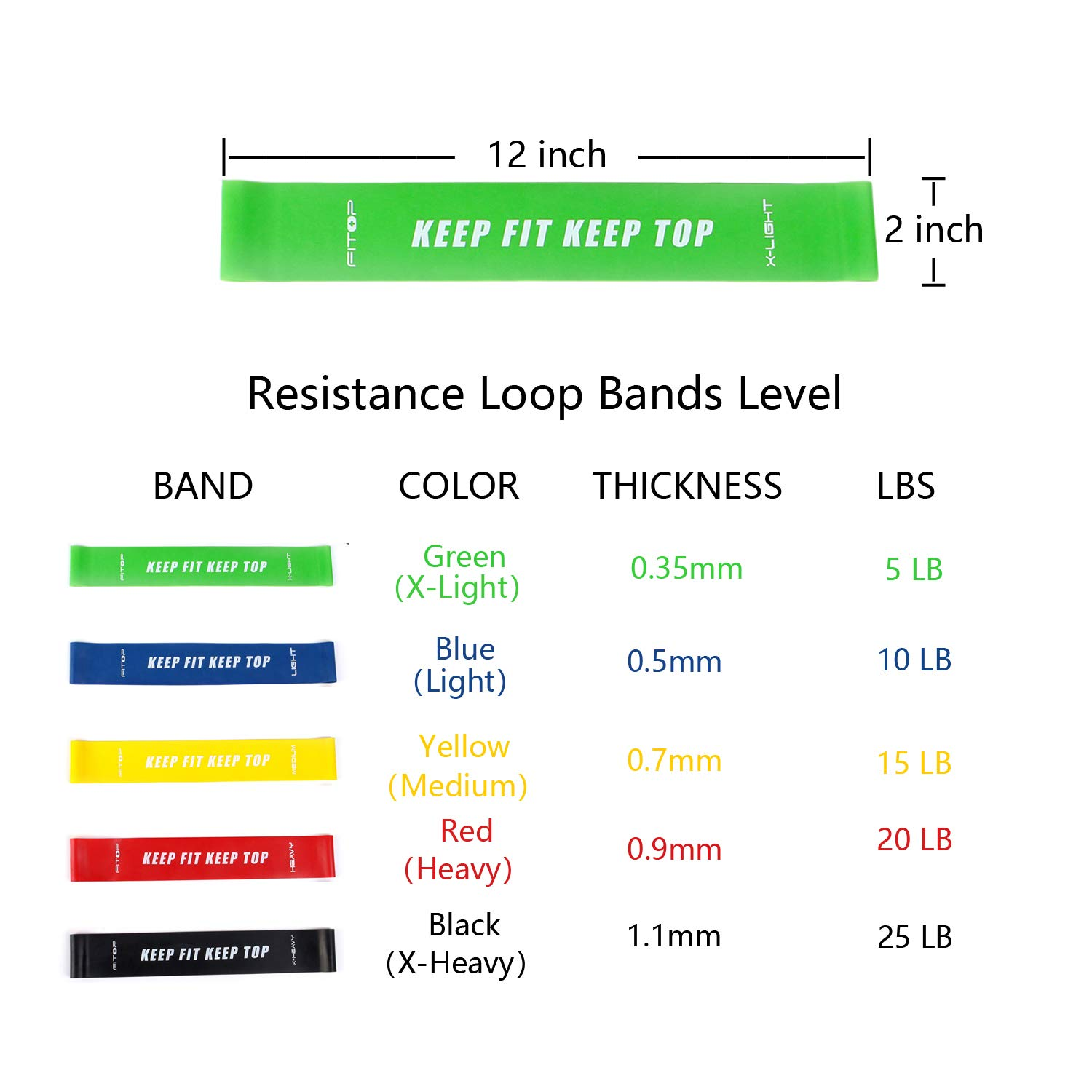 FITOP Exercise Bands Resistance Workout Bands Set of 10 for Home Fitness Gym Training with Carry Bag
