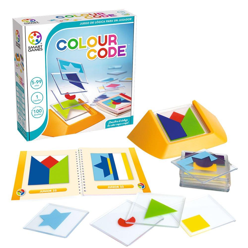 Resultado de imagen de colour code