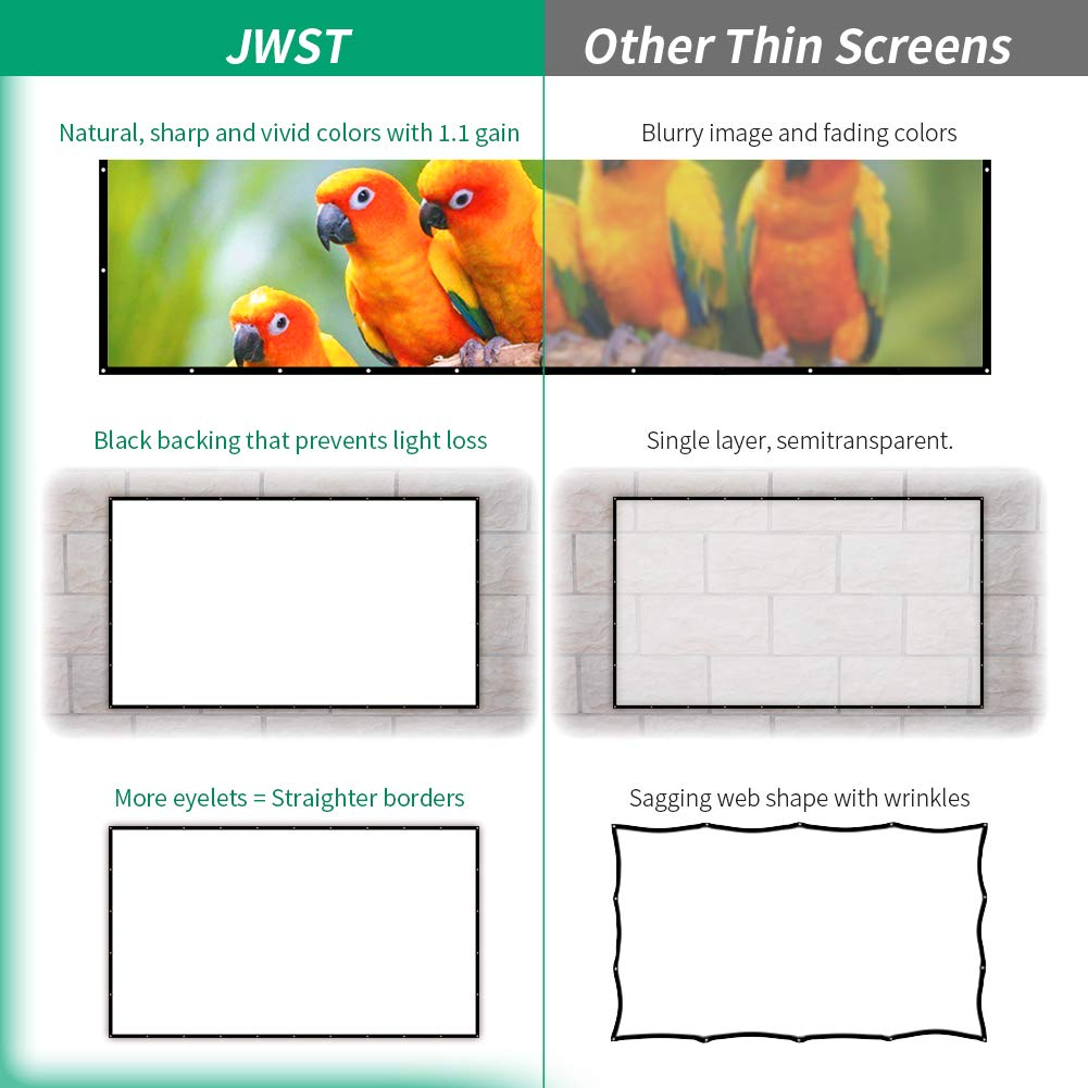 Projector Screen, Upgraded 180 Inch Portable Projector Screen 16:9 HD Anti-Crease Indoor Outdoor Foldable Portable Movie Screen by JWSIT (Image #3)