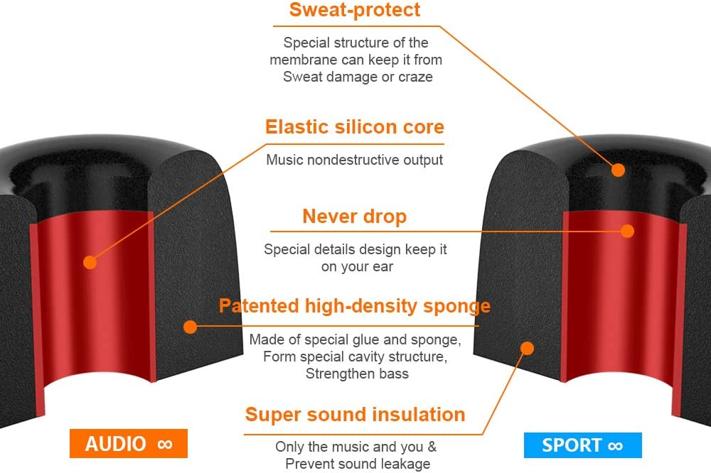 Earphone Tips F FEYCH Premium Replacement Earbud Tips Memory Foam Earphone Tips Blocking Noise Foam Tips Suit for 4.8-6.3mm Nozzle in-Ear Earphones with Storage Box S//M//L, 6 Pairs, Black