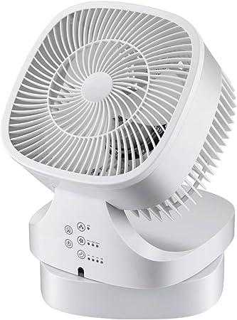 Ventiladores de sobremesa Ventilador de circulación del ventilador ...