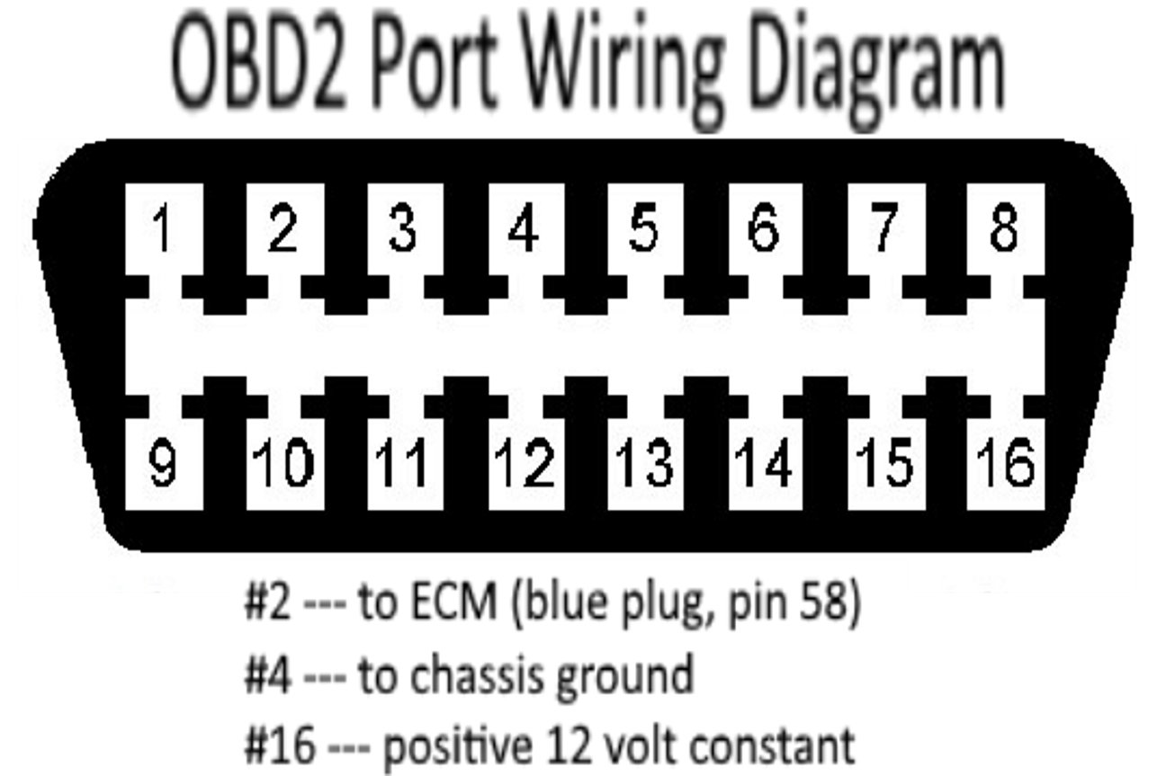 Obd2 Dash Port Wire Pigtail Connector Plug In 551256 Scosche Wiring Harness Diagram 2006 Ford Mustang Automotive