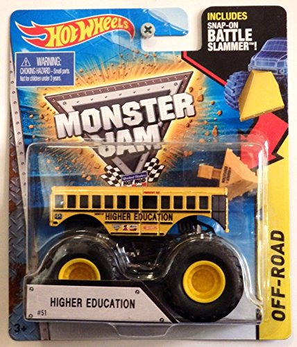 Hot Wheels Monster Jam Higher Education Buy Online In El Salvador At Desertcart