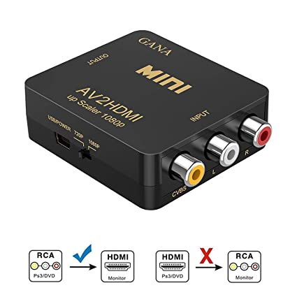 Amazon Com Rca To Hdmi Av To Hdmi Gana 1080p Mini Rca Composite