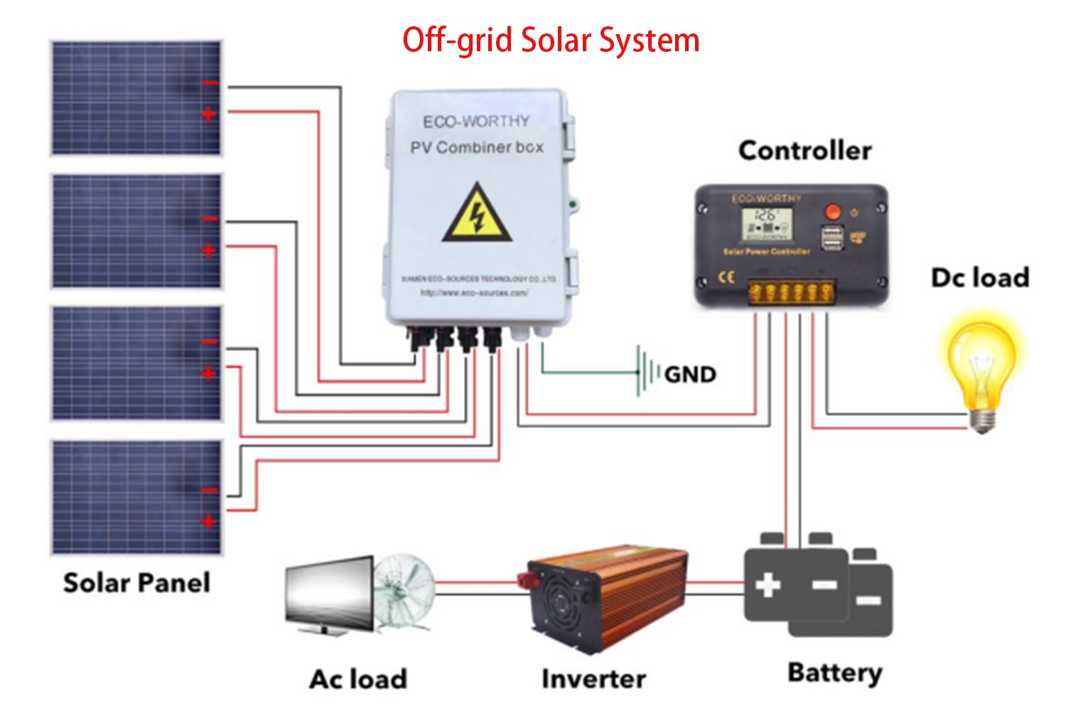 Eco Llc 4 String Pv Combiner Box With Lighting Arrester Solar Panel Diagram 10a Breaker Universal Connectors Grounding Bus Bar Ideal For Off Grid