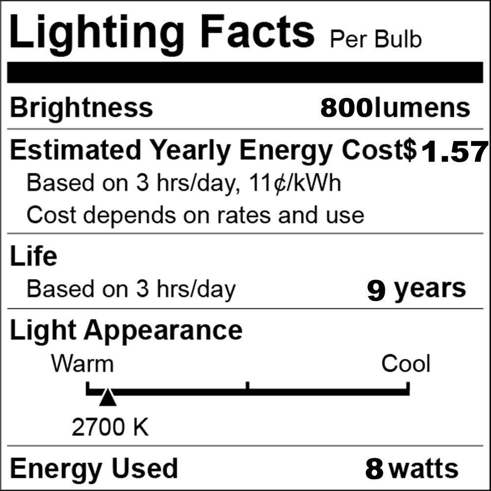 CanYa 6W Edison Style Vintage LED Filament Light Bulb with Half Chrome Silver Shape Bulb 2700K E26 Base Lamp G80 Antique Shape 360 Degrees Beam Angl 4 pack