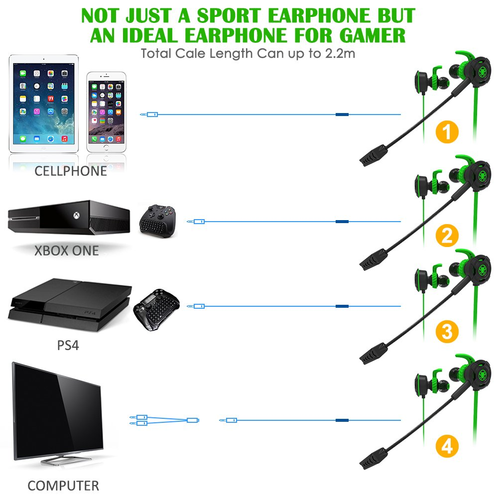 Wired Gaming Earphone with Adjustable Mic for PS4, Xbox, Laptop Computer, Cellphone, DLAND E-sport Earburds with Portable Earphone Bags, Snug and Soft Design, Inline Controls for Hands-free Calling. ( Black