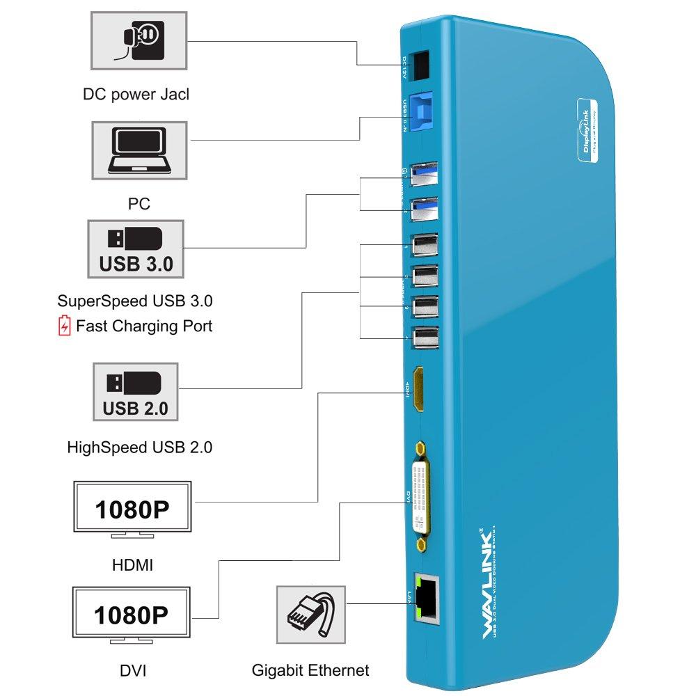6 USB Ports for Windows Gigabit Ethernet Chromebooks Wavlink USB 3.0 Universal Laptop Docking Station Dual Video Display HDMI /&DVI//VGA Audio