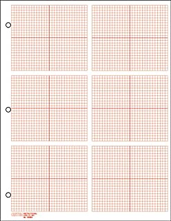 amazon com geyer instructional products 150054 3 grid graph paper