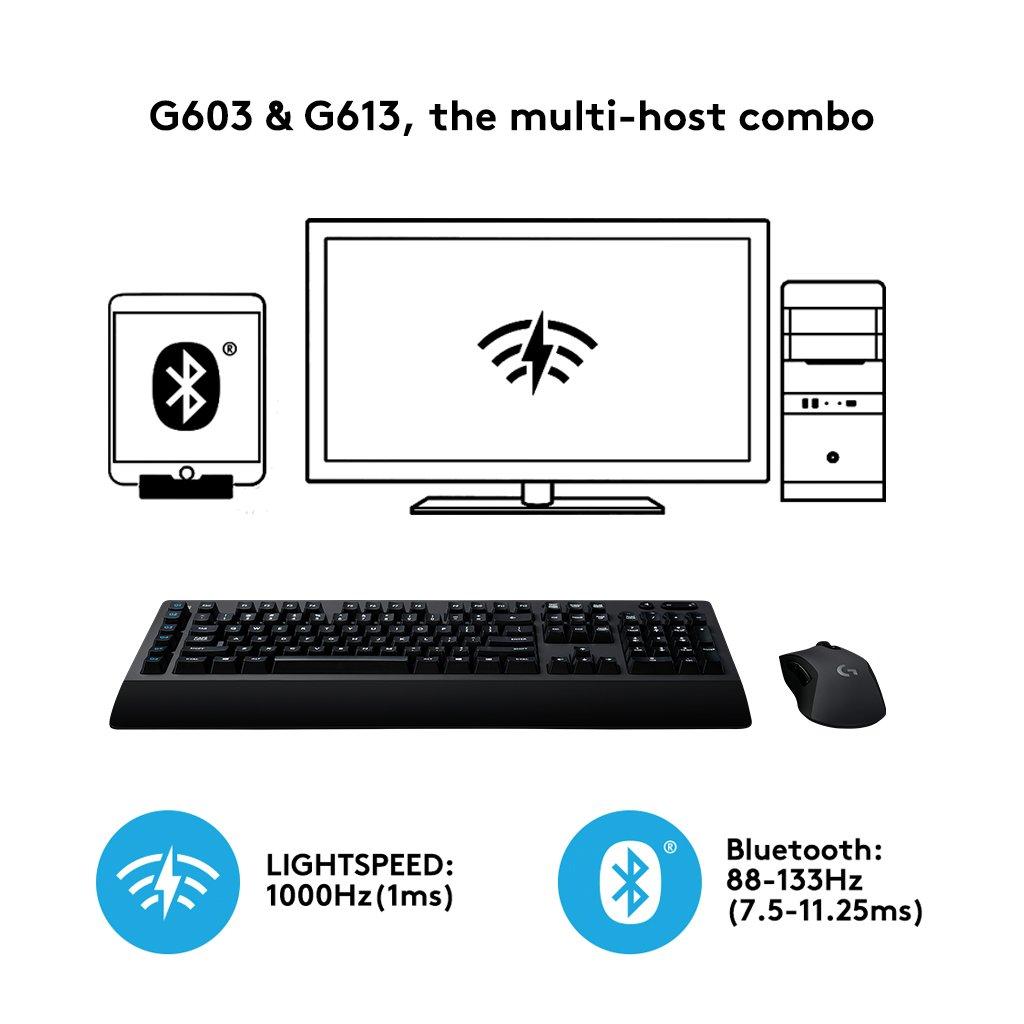 Logitech G603 Kabellose Gaming Maus mit optischem Hero Sensor