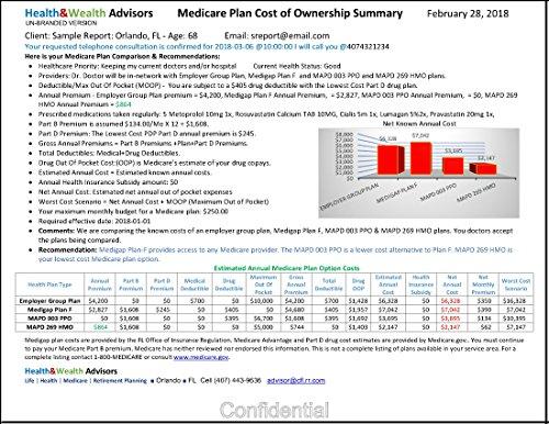 Medicare Plan Comparison Report Software License