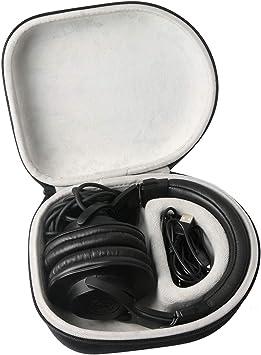 LTGEM Headphone Case Compatible with Sennheiser HD 4.40,HD 598,HD579,HD558,HD...