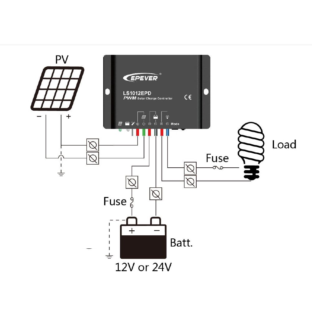 Powmr 12v 24v 20a Pwm Solar Charge Controller Mode 6a Small Control Ce Waterproof And Weatherproof Switch With Light Timer Garden Outdoor